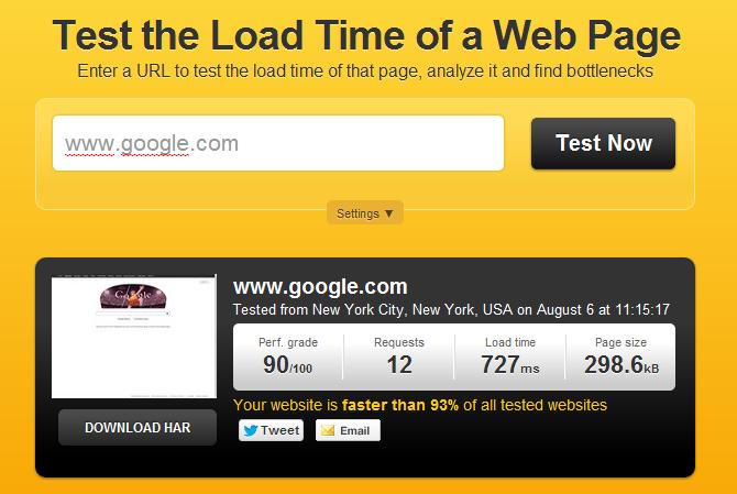 Tiempod e carga de Google en la página pingdom