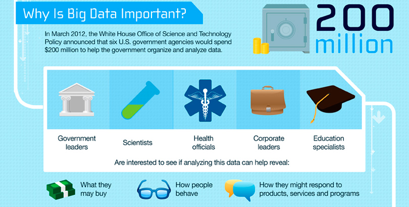 big data intereses Big Data ¿Transparencia o Gran Hermano?