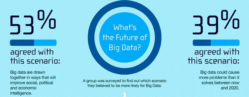 consecuencias big data Big Data ¿Transparencia o Gran Hermano?