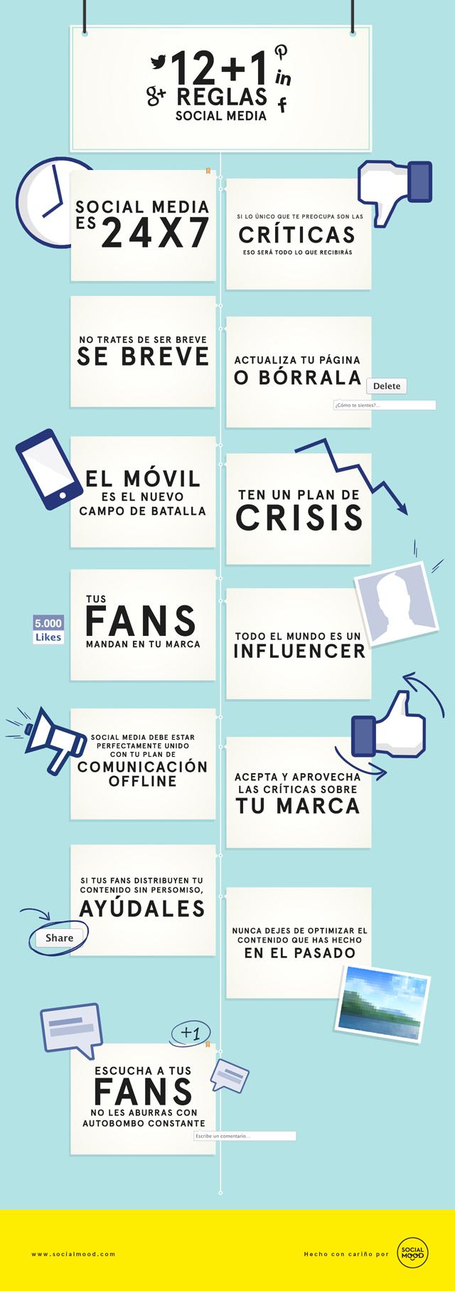 Escritores economistas | Pedro Asensio | Página 3