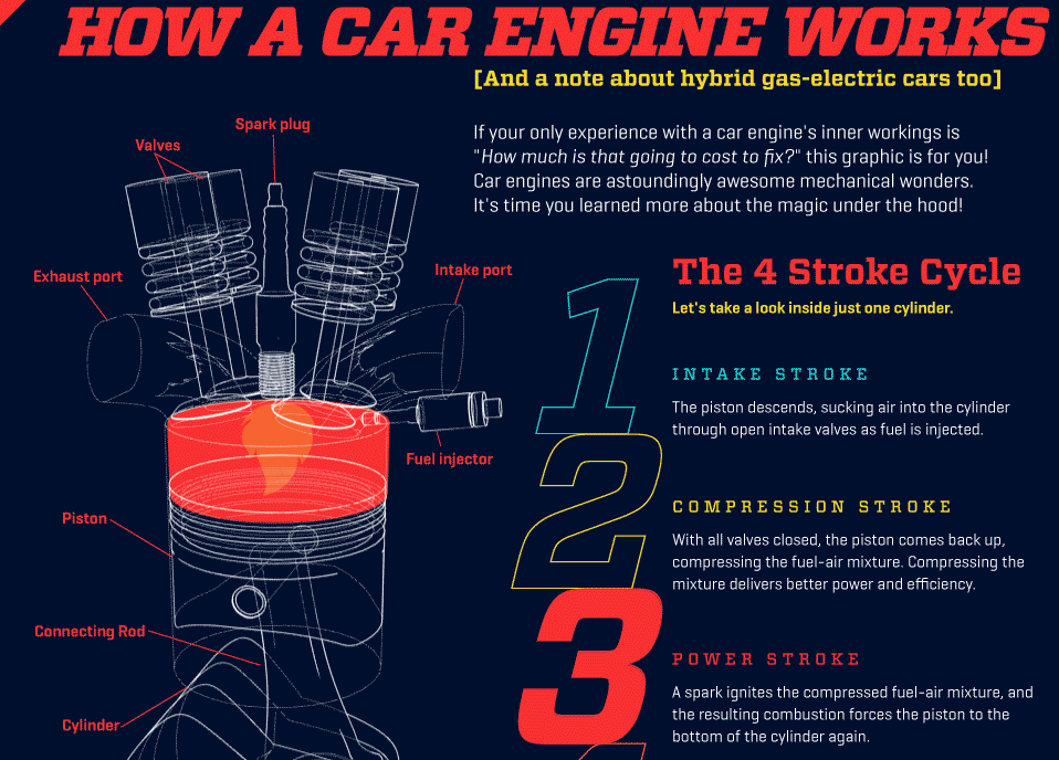 car_engine