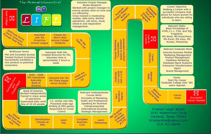 curriculum36 50 ejemplos de curriculums originales