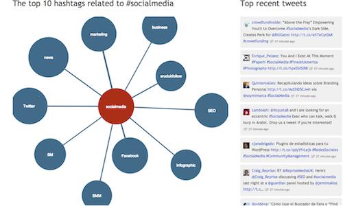 Hashtagify1 20 herramientas donde monitorizar un hashtag