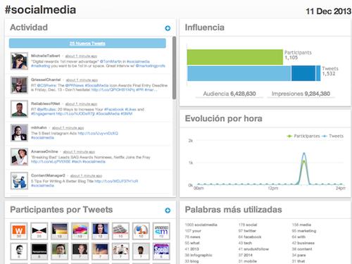 Tweet Tag1 20 herramientas donde monitorizar un hashtag