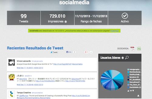TweetArchivist1 20 herramientas donde monitorizar un hashtag