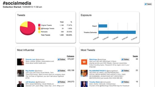hashtracking 20 herramientas donde monitorizar un hashtag