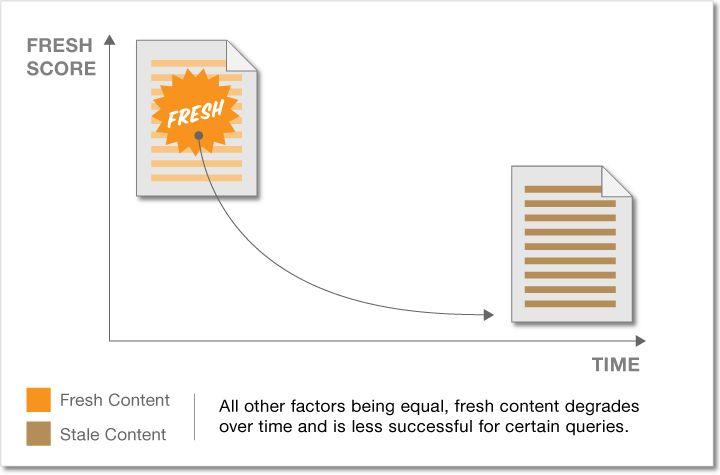 531d6749736f87.35597729 18 formas de aumentar tu tráfico sin crear links