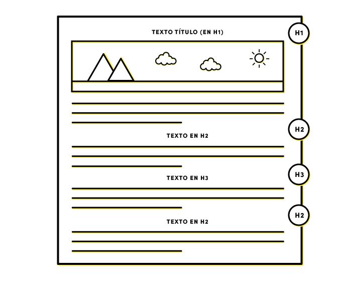 estructura-seo