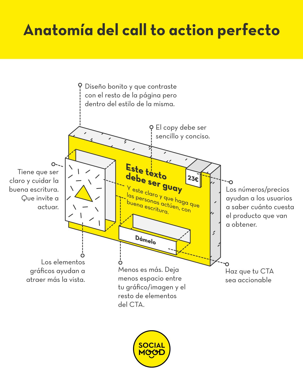 Balogun Design – Reinventando las Reglas del Diseño | Anatomía del ...