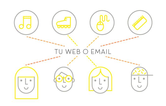 Personalización de contenido en web y email