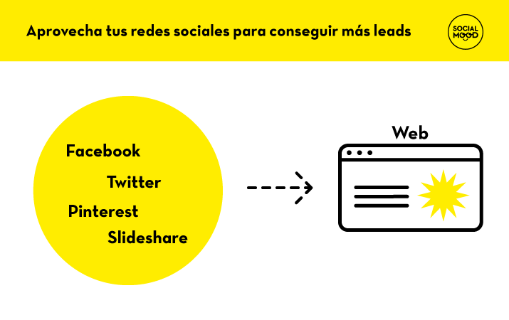 Aprovecha tus redes sociales