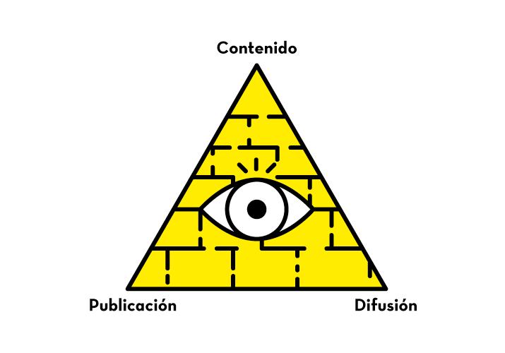 pilares-estrategia2