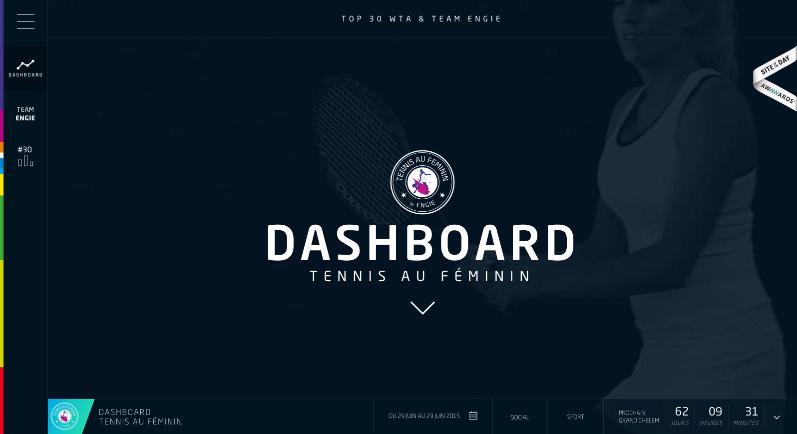 Tennis au feminin
