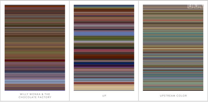 Los colores de las películas