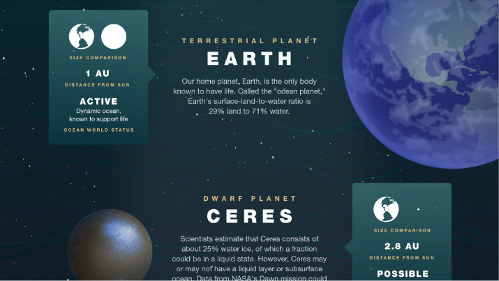 NASA mundos marinos