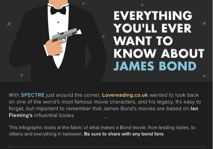 Todo sobre James Bond