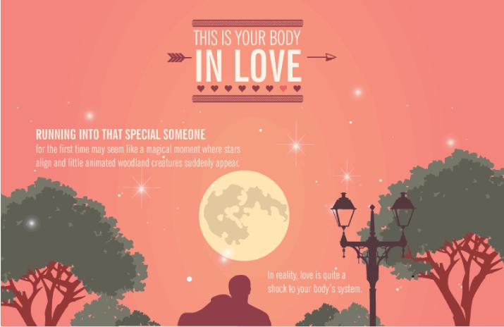 Esto le ocurre a tu cuerpo cuando te enamoras