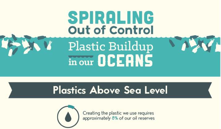 Deshechos plásticos en el mar